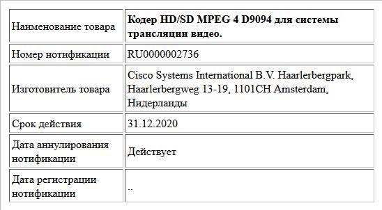 Кодер HD/SD MPEG 4 D9094 для системы трансляции видео.