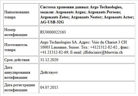 Система хранения данных Argo Technologies, модели: Argonauts Argus; Argonauts Perseus; Argonauts Zetes; Argonauts Nestor; Argonauts Actor; AG-USB-32G