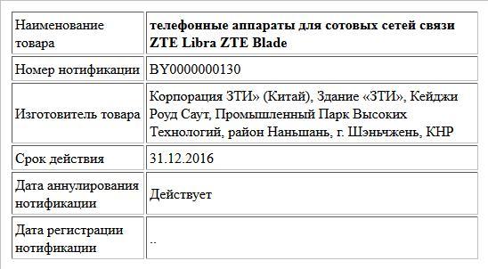 телефонные аппараты для сотовых сетей связи ZTE Libra ZTE Blade