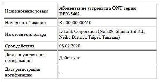 Абонентские устройства ONU серии DPN-5402.
