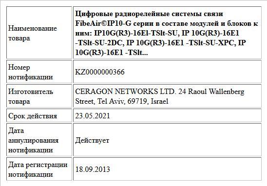 Цифровые радиорелейные системы связи FibeAir©IP10-G серии в составе модулей и блоков к ним: IP10G(R3)-16El-TSlt-SU, IP 10G(R3)-16Е1 -TSlt-SU-2DC, IP 10G(R3)-16E1 -TSlt-SU-XPC,  IP 10G(R3)-16E1 -TSlt...