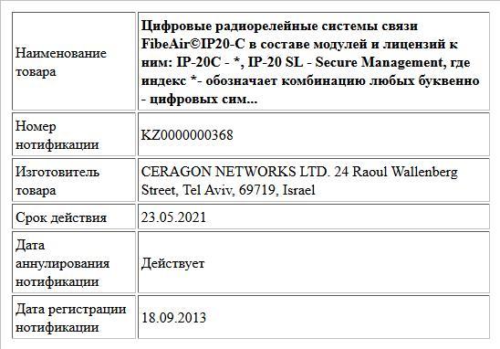 Цифровые радиорелейные системы связи  FibeAir©IP20-C в составе модулей и лицензий к ним: IP-20C - *,  IP-20 SL - Secure Management, где индекс *- обозначает комбинацию любых буквенно - цифровых сим...