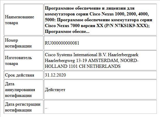 Программное обеспечение и лицензии для коммутаторов серии Cisco Nexus 1000, 2000, 4000, 5000: Программое обеспечение коммутатора серии Cisco Nexus 7000 версия XX (P/N N7KS1K9-XXX); Программое обеспе...