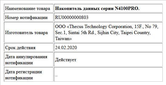 Накопитель данных серии N4100PRO.