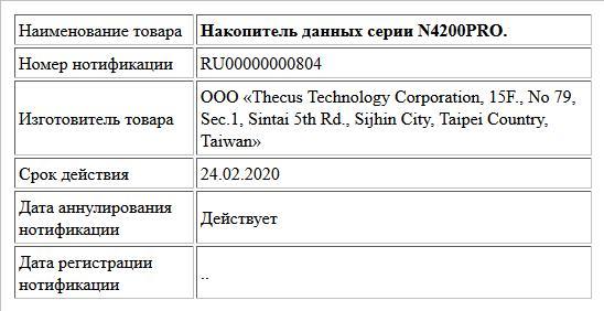 Накопитель данных серии N4200PRO.