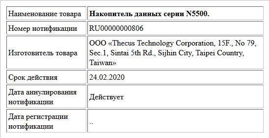 Накопитель данных серии N5500.