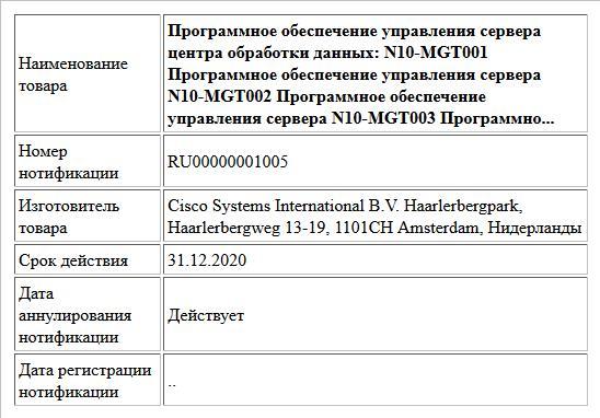 Программное обеспечение управления сервера центра обработки данных: N10-MGT001 Программное обеспечение управления сервера N10-MGT002 Программное обеспечение управления сервера N10-MGT003 Программно...
