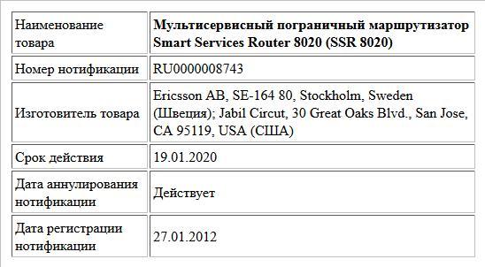 Мультисервисный пограничный маршрутизатор Smart Services Router 8020 (SSR 8020)