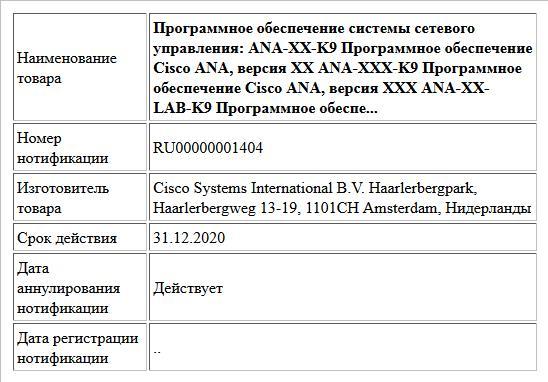 Программное обеспечение системы сетевого управления: ANA-XX-K9 Программное обеспечение Cisco ANA, версия XX ANA-XXX-K9 Программное обеспечение Cisco ANA, версия XXX ANA-XX-LAB-K9 Программное обеспе...
