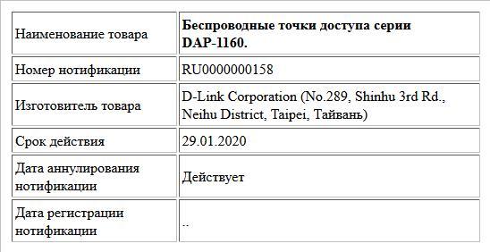Беспроводные точки доступа серии DAP-1160