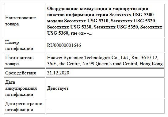 Оборудование коммутации и маршрутизации пакетов информации серии Secoххххх USG 5300 модели Secoххххх USG 5310, Secoххххх USG 5320, Secoххххх USG 5330, Secoххххх USG 5350, Secoххххх USG 5360, где «х» -...