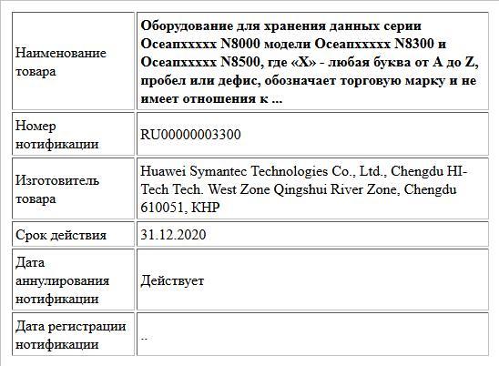 Оборудование для хранения данных серии Осеапххххх N8000 модели Осеапххххх N8300 и Осеапххххх N8500, где «X» - любая буква от А до Z, пробел или дефис, обозначает торговую марку и не имеет отношения к ...