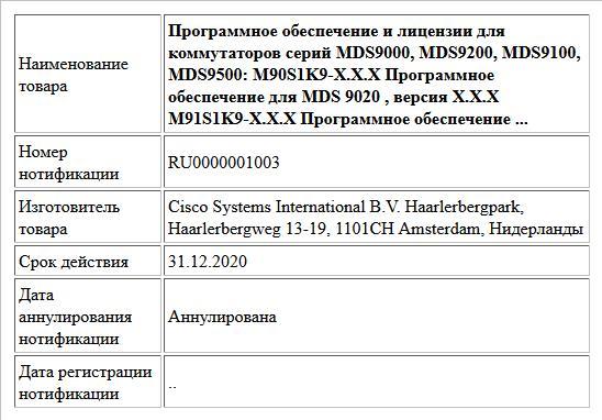 Программное обеспечение и лицензии для коммутаторов серий MDS9000, MDS9200, MDS9100, MDS9500: M90S1K9-X.X.X Программное обеспечение для MDS 9020 , версия X.X.X M91S1K9-X.X.X Программное обеспечение ...