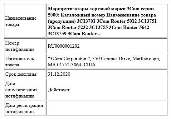 Маршрутизаторы торговой марки 3Com серии 5000: Каталожный номер Наименование товара (продукции) 3C13701 3Com Router 5012   3C13751 3Com Router 5232  3C13755 3Com Router 5642  3C13759 3Com Router ...