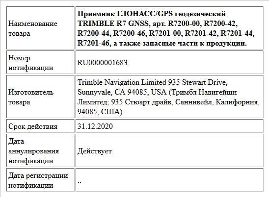 Приемник ГЛОНАСС/GPS геодезический TRIMBLE R7 GNSS, арт. R7200-00, R7200-42, R7200-44, R7200-46, R7201-00, R7201-42, R7201-44, R7201-46, а также запасные части к продукции.