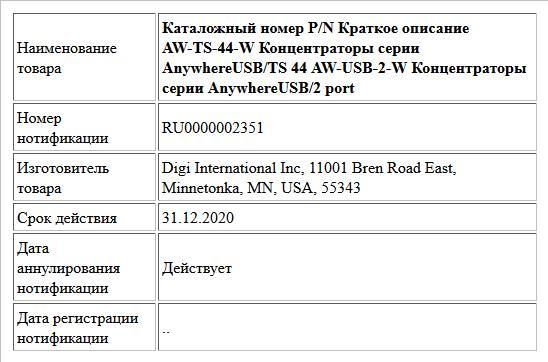 Каталожный номер P/N Краткое описание AW-TS-44-W Концентраторы серии AnywhereUSB/TS 44 AW-USB-2-W Концентраторы серии AnywhereUSB/2 port