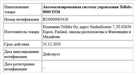 Автоматизированная система управления Tellabs 8000 INM