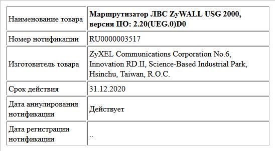 Маршрутизатор ЛВС ZyWALL USG 2000, версия ПО: 2.20(UEG.0)D0
