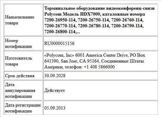 Терминальное оборудование видеоконференц-связи Polycom Модель HDX7000, каталожные номера 7200-26950-114, 7200-26750-114, 7200-26760-114, 7200-26770-114, 7200-26780-114, 7200-26790-114, 7200-26800-114,...