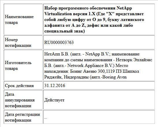 Набор программного обеспечения NetApp Virtualization версия 1.Х (Где