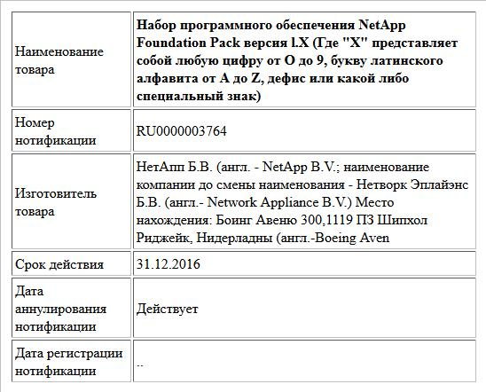 Набор программного обеспечения NetApp Foundation Pack версия l.X (Где