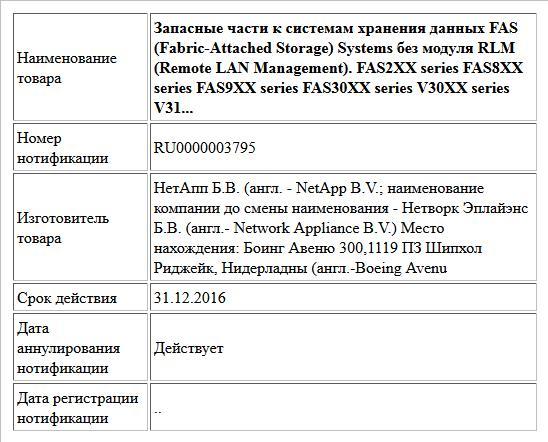Запасные части к системам хранения данных FAS (Fabric-Attached Storage) Systems без модуля RLM (Remote LAN Management). FAS2XX series FAS8XX series FAS9XX series FAS30XX series V30XX series V31...