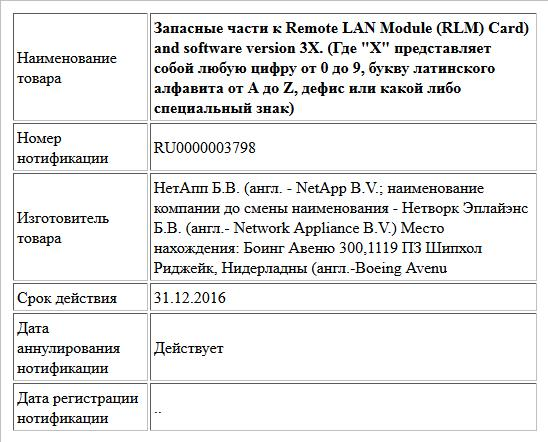Запасные части к Remote LAN Module (RLM) Card) and software version 3X. (Где