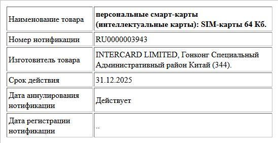 персональные смарт-карты (интеллектуальные карты): SIM-карты 64 Кб.