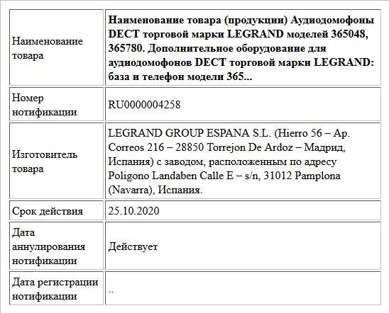 Наименование товара (продукции) Аудиодомофоны DECT торговой марки LEGRAND моделей 365048, 365780. Дополнительное оборудование для аудиодомофонов DECT торговой марки LEGRAND: база и телефон модели 365...