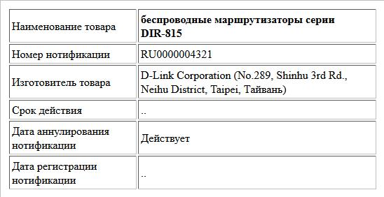 беспроводные маршрутизаторы серии DIR-815