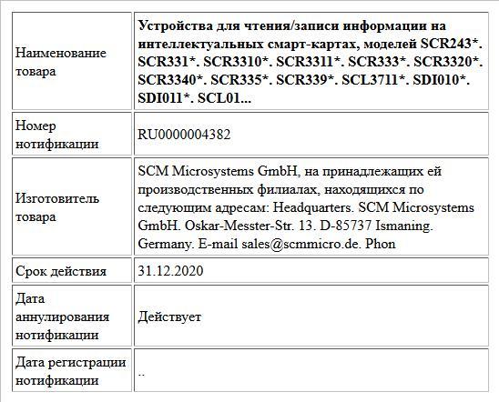 Устройства для чтения/записи информации на интеллектуальных смарт-картах, моделей SCR243*. SCR331*. SCR3310*. SCR3311*. SCR333*. SCR3320*. SCR3340*. SCR335*. SCR339*. SCL3711*. SDI010*. SDI011*. SCL01...
