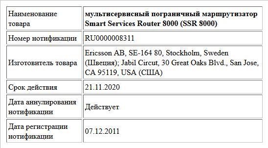 мультисервисный пограничный маршрутизатор Smart Services Router 8000 (SSR 8000)