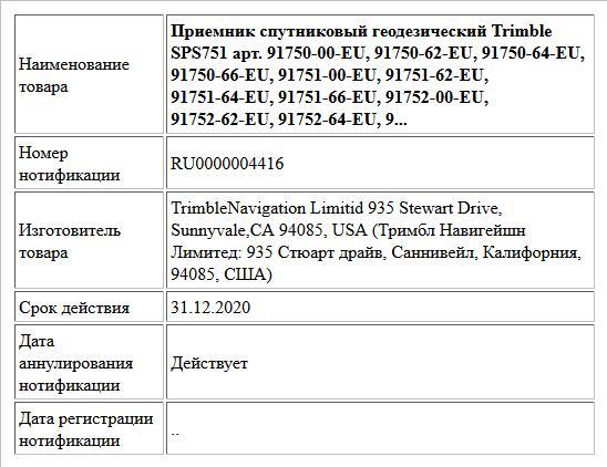 Приемник спутниковый геодезический Trimble SPS751 арт. 91750-00-EU, 91750-62-EU, 91750-64-EU, 91750-66-EU, 91751-00-EU, 91751-62-EU, 91751-64-EU, 91751-66-EU, 91752-00-EU, 91752-62-EU, 91752-64-EU, 9...