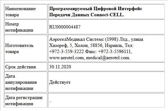 14 0803 case study 2 virtual
