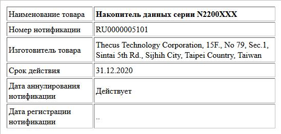 Накопитель данных серии N2200XXX