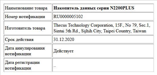 Накопитель данных серии N2200PLUS