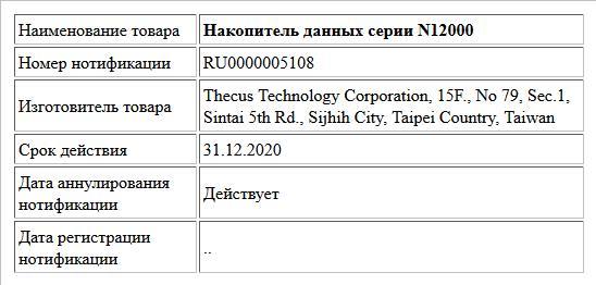 Накопитель данных серии N12000