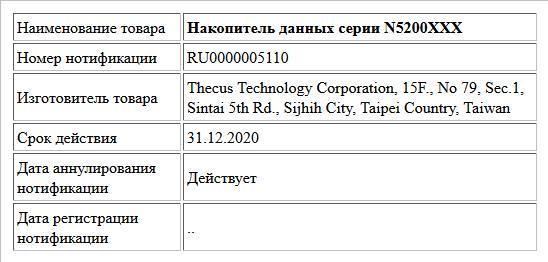 Накопитель данных серии N5200XXX