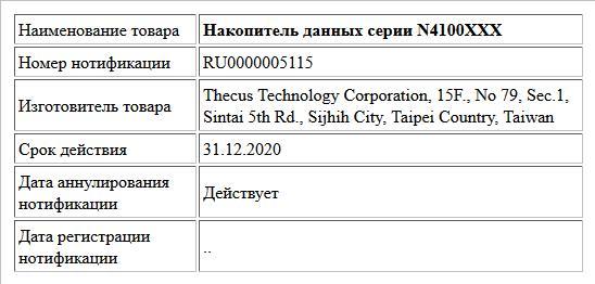 Накопитель данных серии N4100XXX