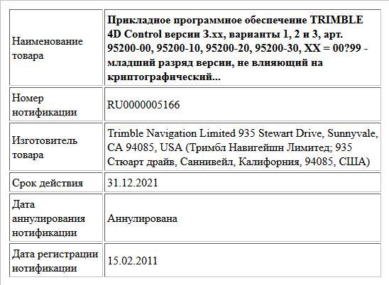 Прикладное программное обеспечение TRIMBLE 4D Control версии З.хх, варианты 1, 2 и 3, арт. 95200-00, 95200-10, 95200-20, 95200-30, XX = 00?99 - младший разряд версии, не влияющий на криптографический...