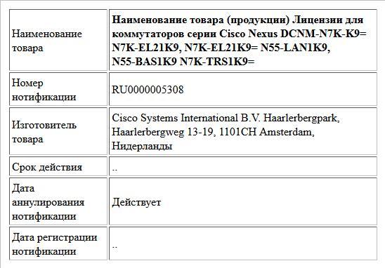 Наименование товара (продукции) Лицензии для коммутаторов серии Cisco Nexus  DCNM-N7K-K9= N7K-EL21K9, N7K-EL21K9= N55-LAN1K9, N55-BAS1K9 N7K-TRS1K9=