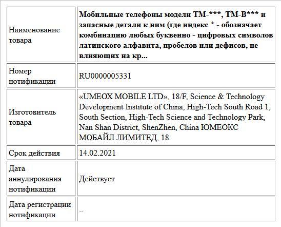 Мобильные телефоны модели ТМ-***, ТМ-В*** и запасные детали к ним (где индекс * - обозначает комбинацию любых буквенно - цифровых символов латинского алфавита, пробелов или дефисов, не влияющих на кр...