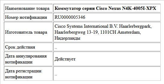 Коммутатор серии Cisco Nexus N4K-4005I-XPX