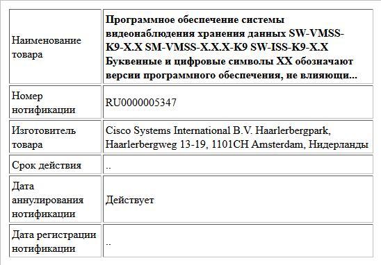 Программное обеспечение системы видеонаблюдения хранения данных SW-VMSS-K9-X.X SM-VMSS-X.X.X-K9 SW-ISS-K9-X.X Буквенные и цифровые символы XX обозначают версии программного обеспечения, не влияющи...