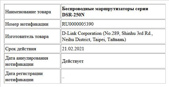Беспроводные маршрутизаторы серии DSR-250N