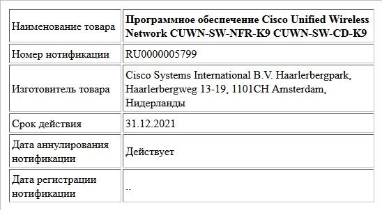 Программное обеспечение Cisco Unified Wireless Network CUWN-SW-NFR-K9 CUWN-SW-CD-K9