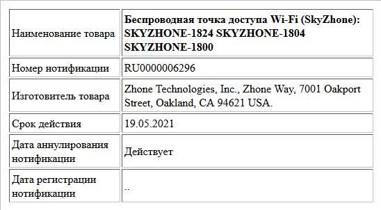 Беспроводная точка доступа Wi-Fi (SkyZhone): SKYZHONE-1824 SKYZHONE-1804 SKYZHONE-1800