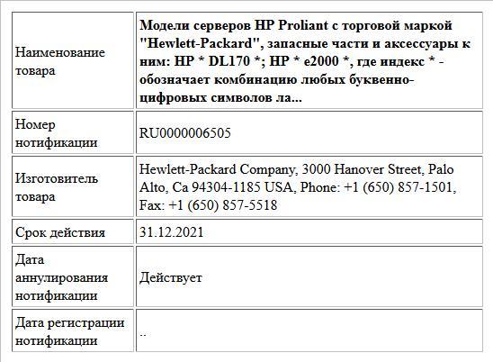 Модели серверов HP Proliant с торговой маркой