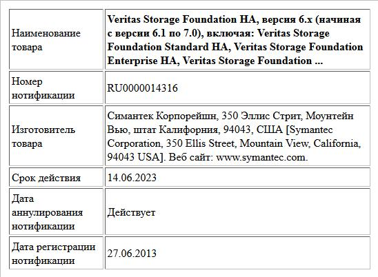 Veritas Storage Foundation HA, версия 6.x (начиная с версии 6.1 по 7.0),   включая:   Veritas Storage Foundation Standard HA,    Veritas Storage Foundation Enterprise HA,   Veritas Storage Foundation ...