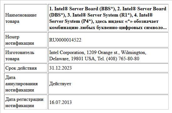 1. Intel® Server Board  (BBS*),  2. Intel® Server Board  (DBS*),  3. Intel® Server System (R1*),  4. Intel® Server System (P4*),  здесь индекс «*» обозначает комбинацию любых буквенно-цифровых символо...